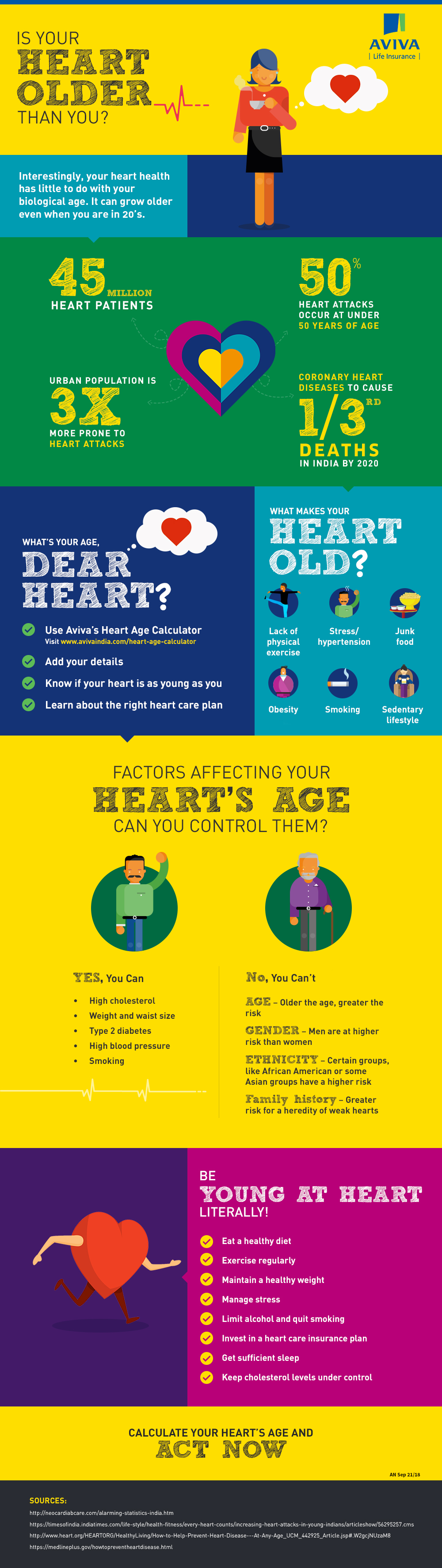 How to take care of your heart? | Aviva India Blog
