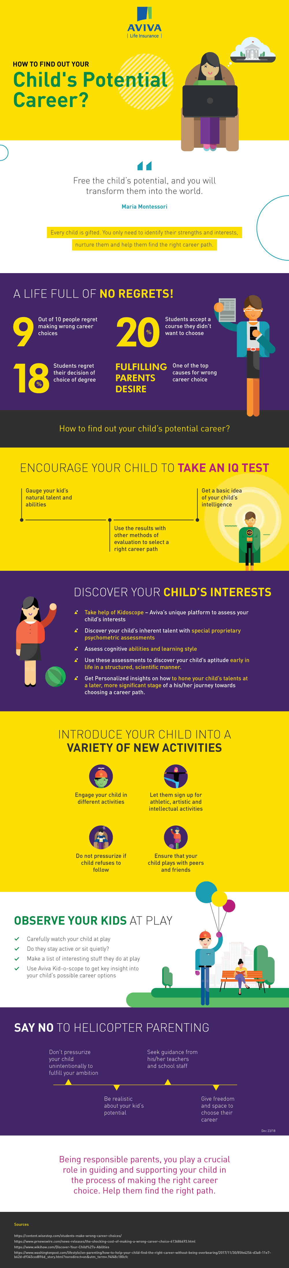 How to Find Out Your Child's Potential Career?